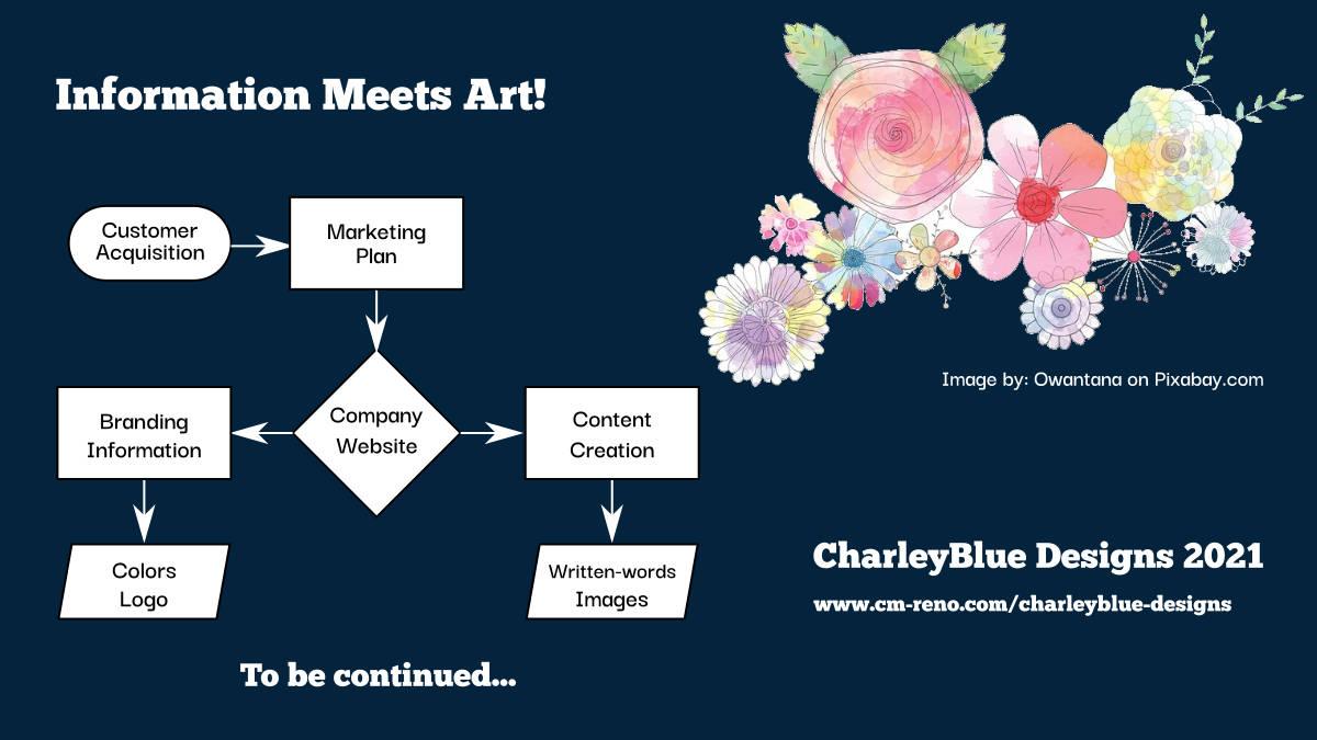 web design/information meets art!